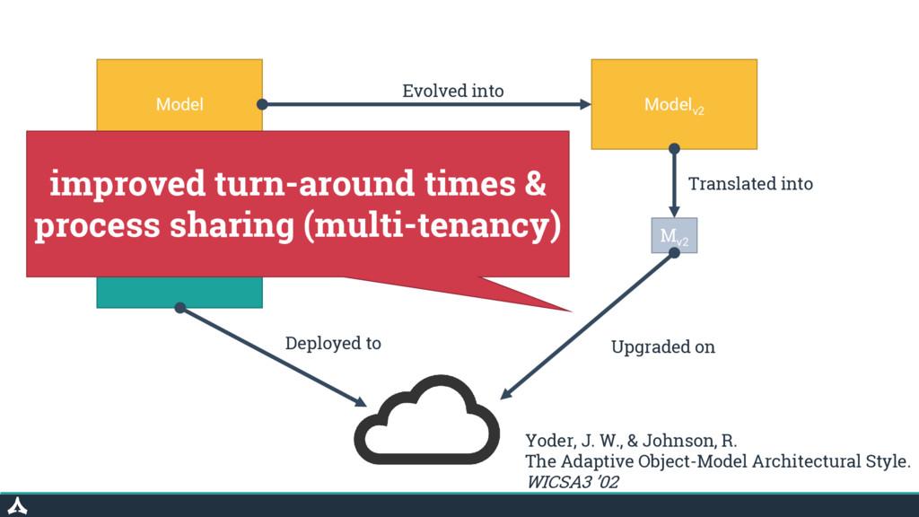 Model Modelv2 Application Evolved into Translat...