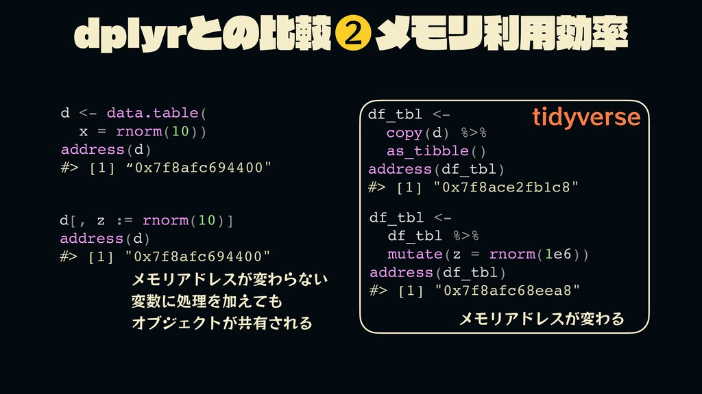 EQMZSͱͷൺֱ ϝϞϦར༻ޮ  d <- data.table( x = rnorm(...