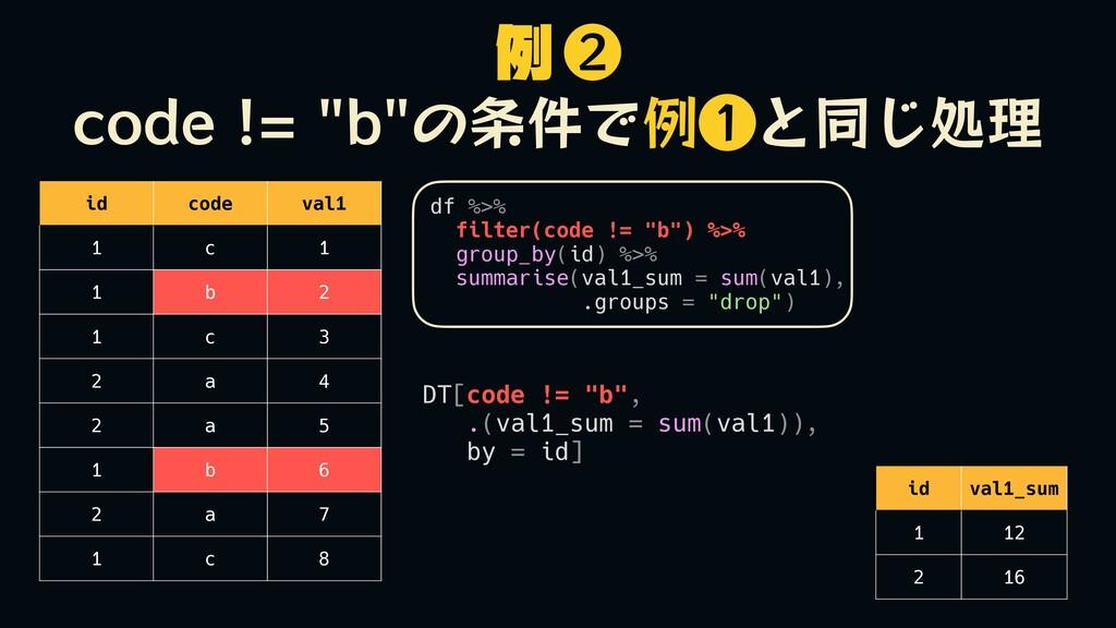 id code val1 1 c 1 1 b 2 1 c 3 2 a 4 2 a 5 1 b ...
