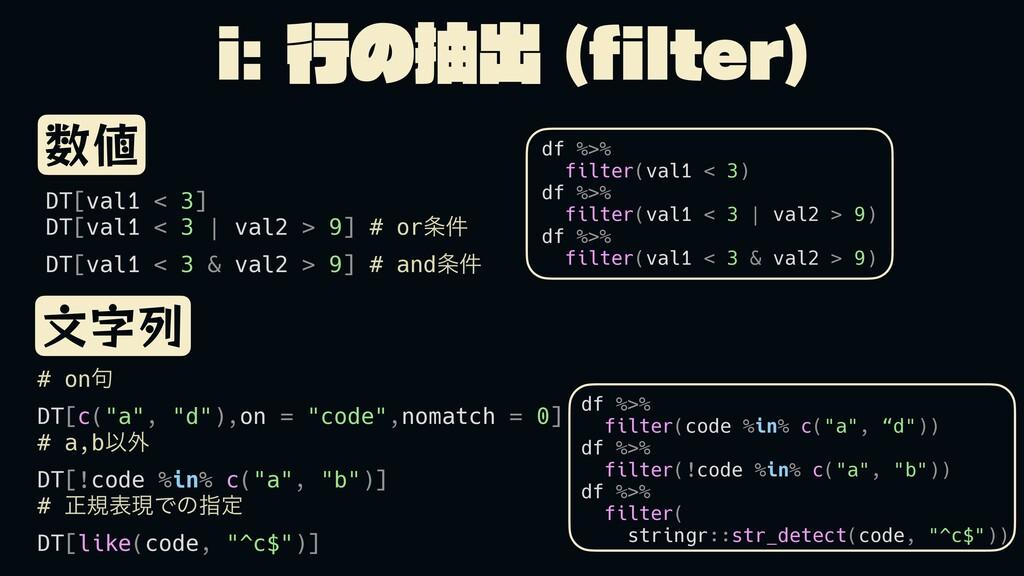 df %>% filter(val1 < 3) df %>% filter(val1 < 3 ...
