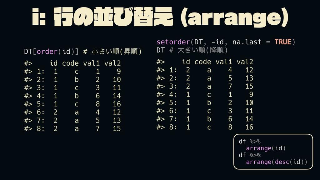 Jߦͷฒͼସ͑ BSSBOHF  DT[order(id)] # খ͍͞ॱ(ঢॱ) #>...