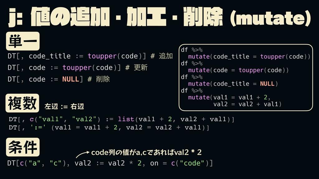 KͷՃɾՃɾআ NVUBUF  DT[, code_title := toupp...