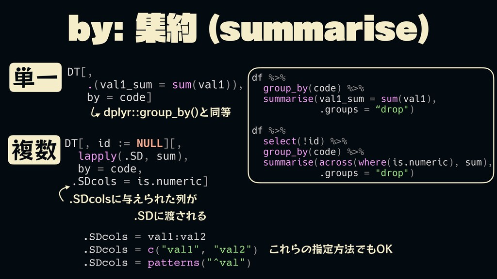 CZू TVNNBSJTF  DT[, .(val1_sum = sum(val1))...