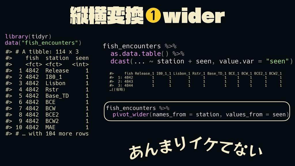 "ॎԣม library(tidyr) data(""fish_encounters"") #> ..."