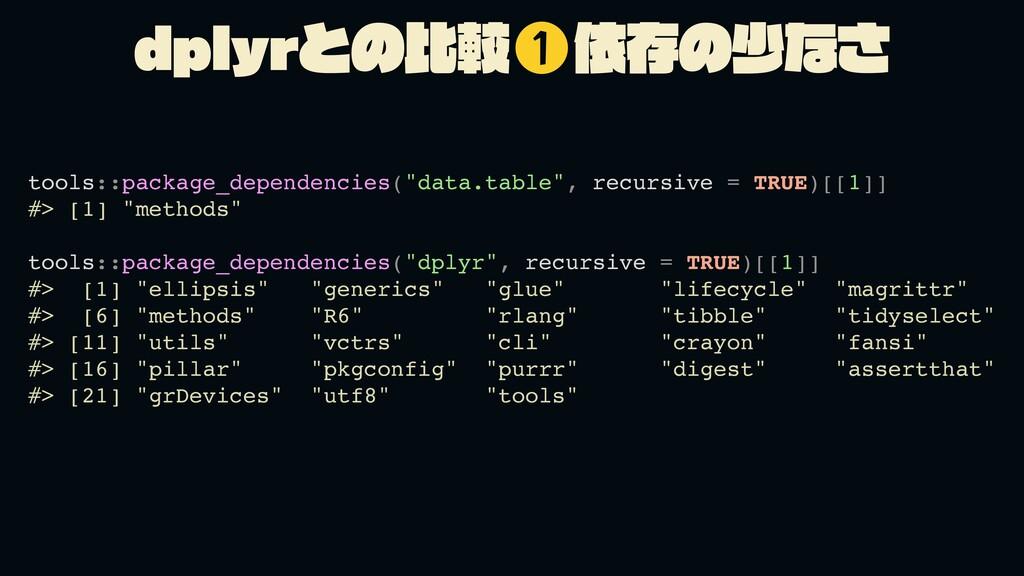 "EQMZSͱͷൺֱ ґଘͷগͳ͞ tools::package_dependencies(""d..."
