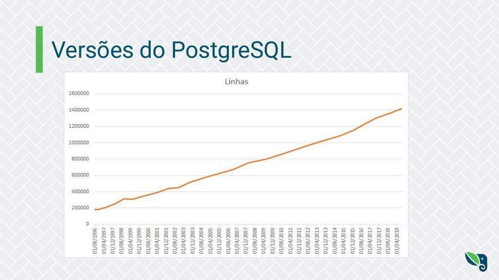 Versões do PostgreSQL