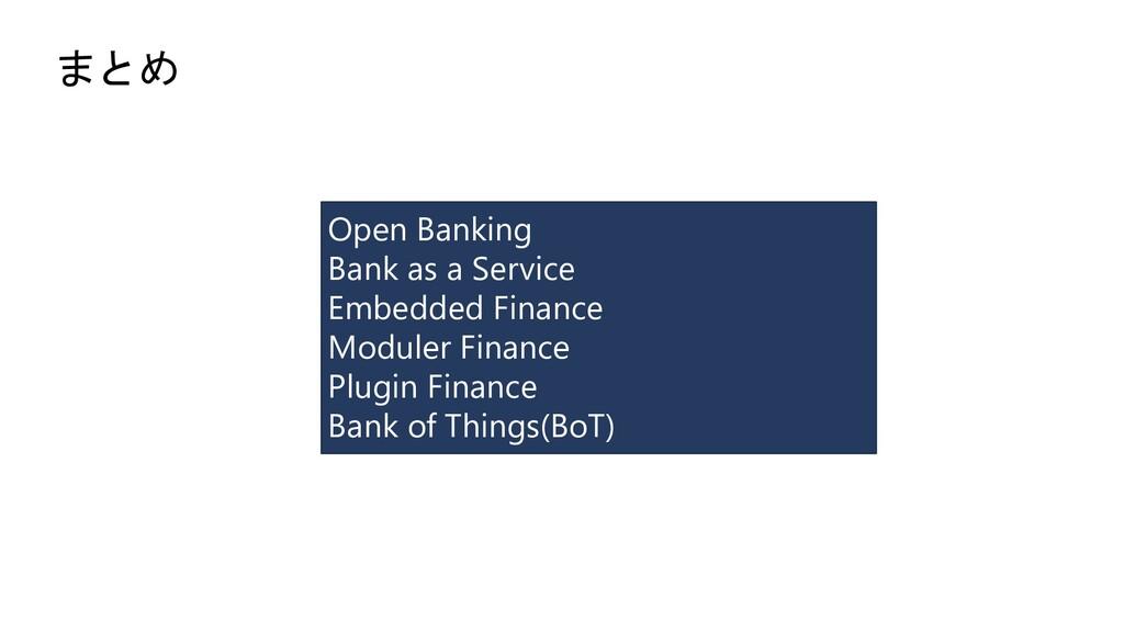 まとめ Open Banking Bank as a Service Embedded Fin...