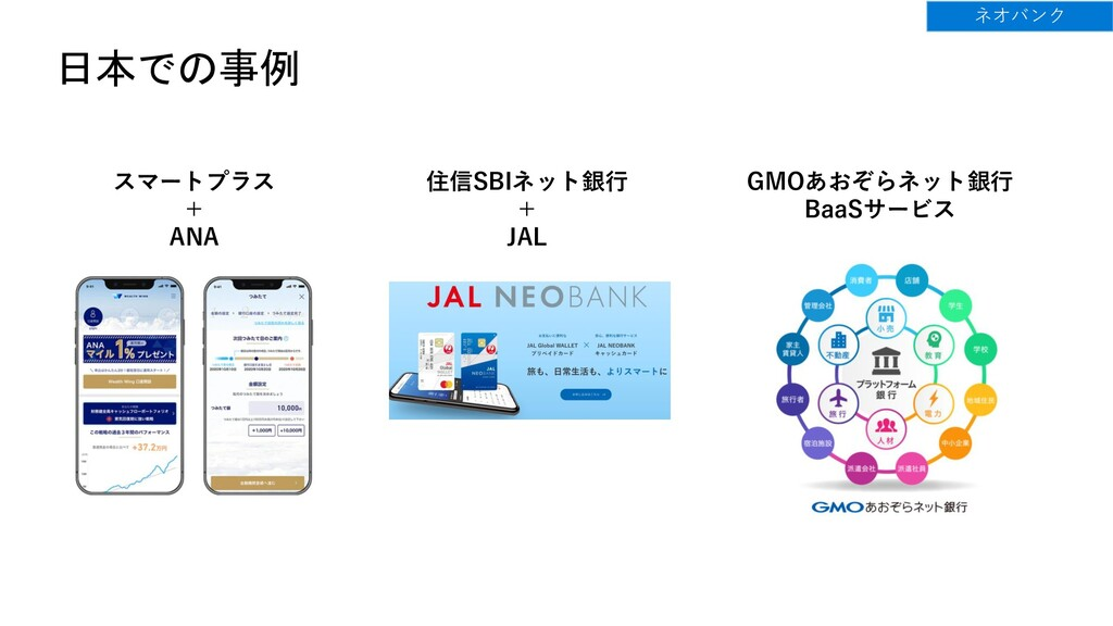 日本での事例 スマートプラス + ANA 住信SBIネット銀行 + JAL GMOあおぞらネッ...