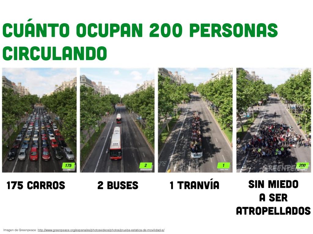 175 carros 2 buses 1 tranvía Sin miedo a ser a...