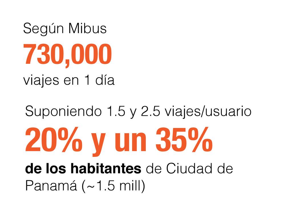 Según Mibus  730,000  viajes en 1 día Suponie...