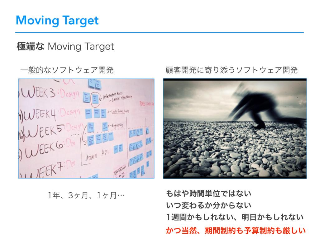 Moving Target ۃͳ.PWJOH5BSHFU ɺϲ݄ɺϲ݄ʜ ...