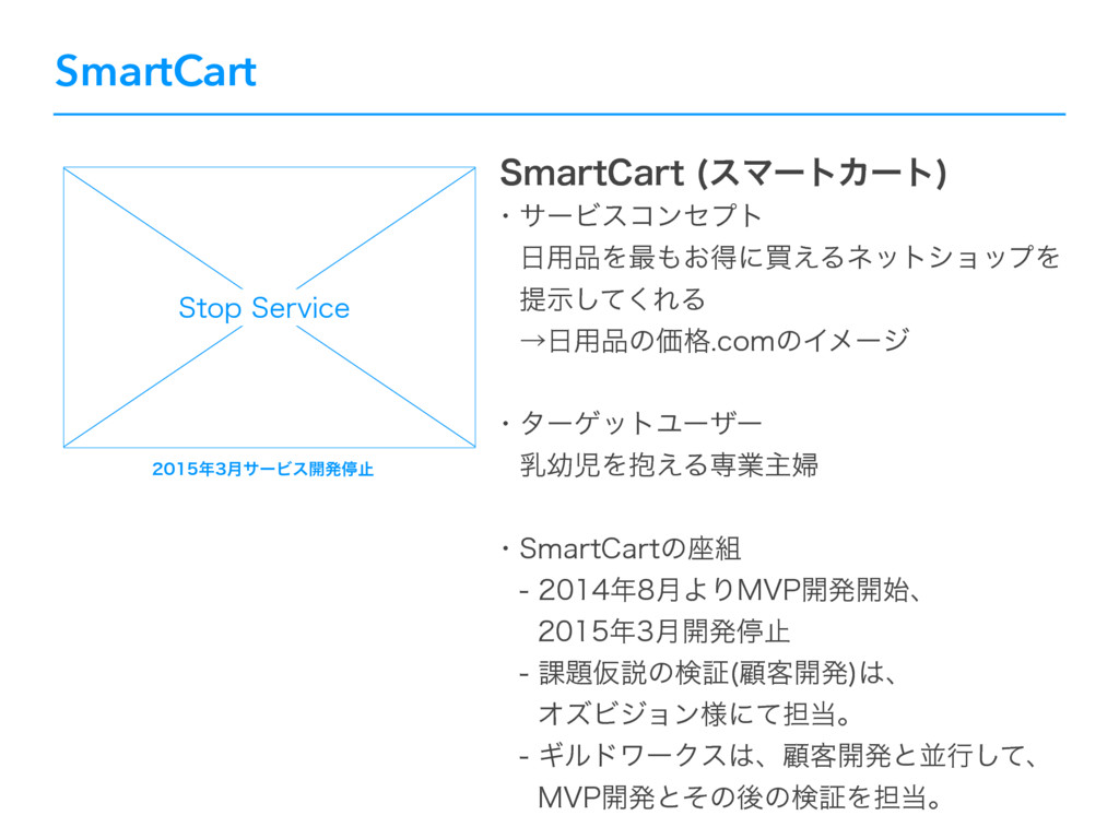 SmartCart 4UPQ4FSWJDF ɾαʔϏείϯηϓτ ɹ༻Λ࠷͓ಘʹങ͑...