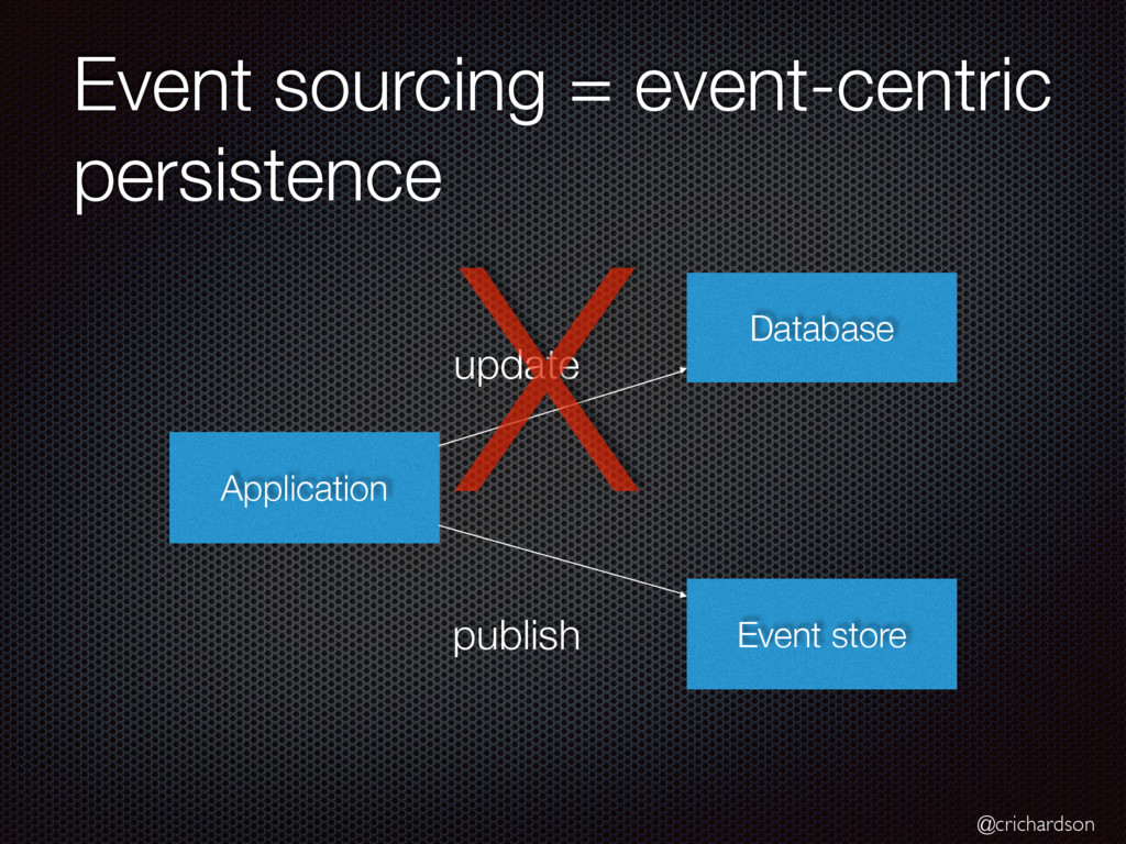 @crichardson Event sourcing = event-centric per...