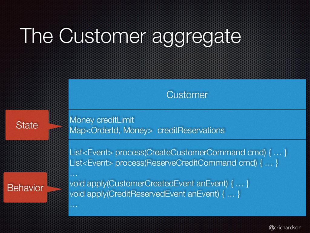 @crichardson The Customer aggregate Money credi...