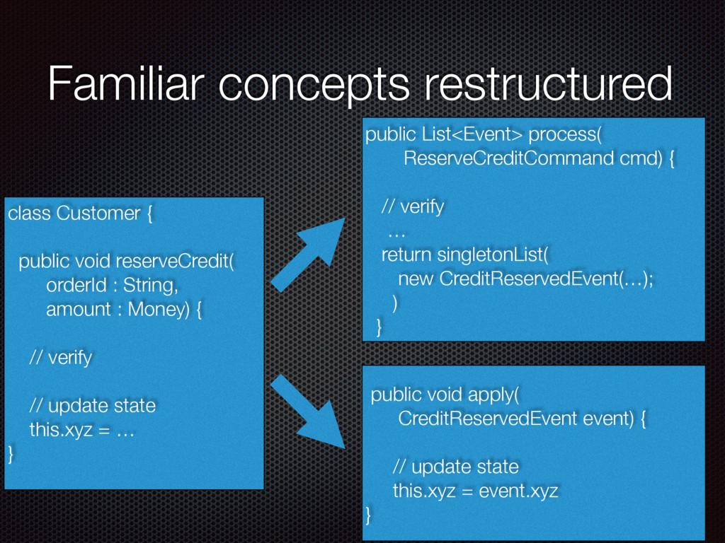 @crichardson Familiar concepts restructured cla...