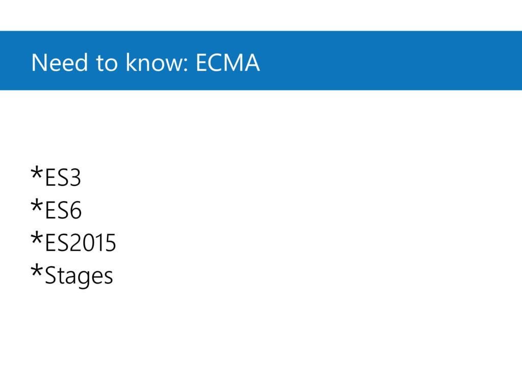 Need to know: ECMA *ES3 *ES6 *ES2015 *Stages