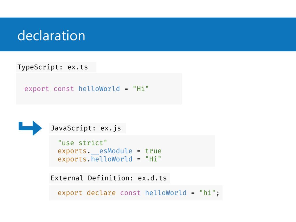 """declaration export const helloWorld = """"Hi"""" Type..."""