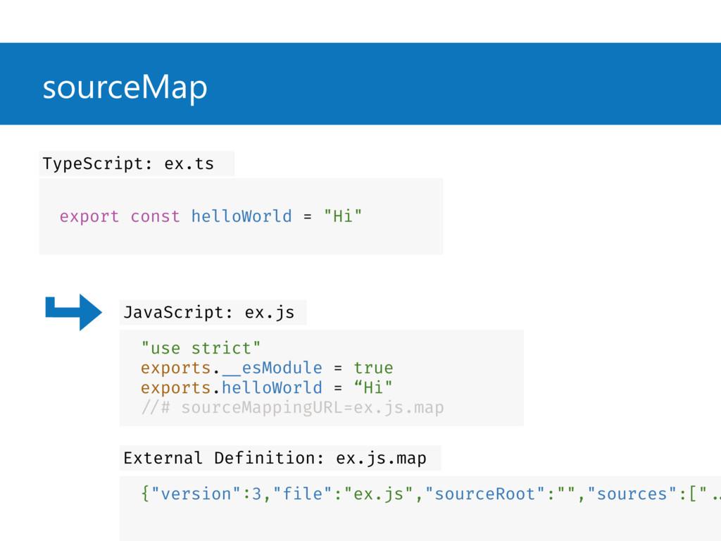 """sourceMap export const helloWorld = """"Hi"""" TypeSc..."""