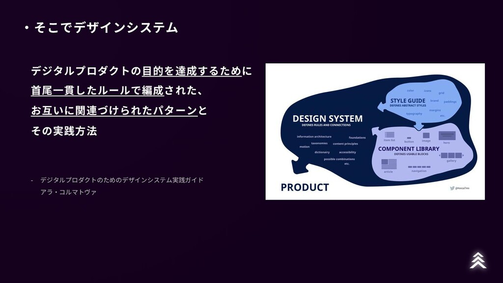 ・そこでデザインシステム デジタルプロダクトの⽬的を達成するために ⾸尾⼀貫したルールで編成さ...
