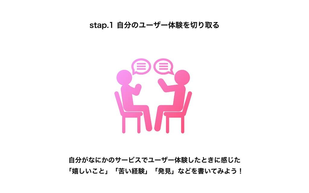 stap.1 ⾃分のユーザー体験を切り取る ⾃分がなにかのサービスでユーザー体験したときに感じ...