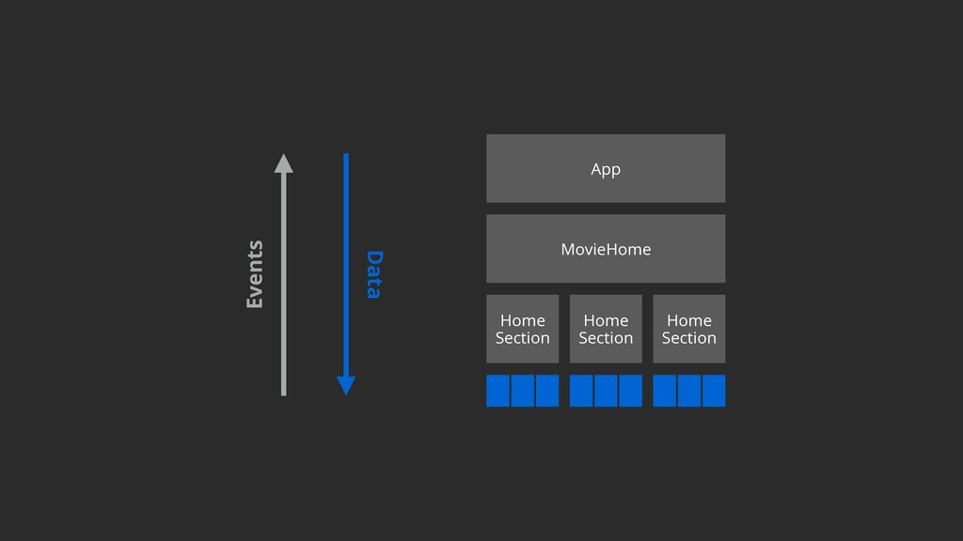 App MovieHome Home Section Home Section Home Se...