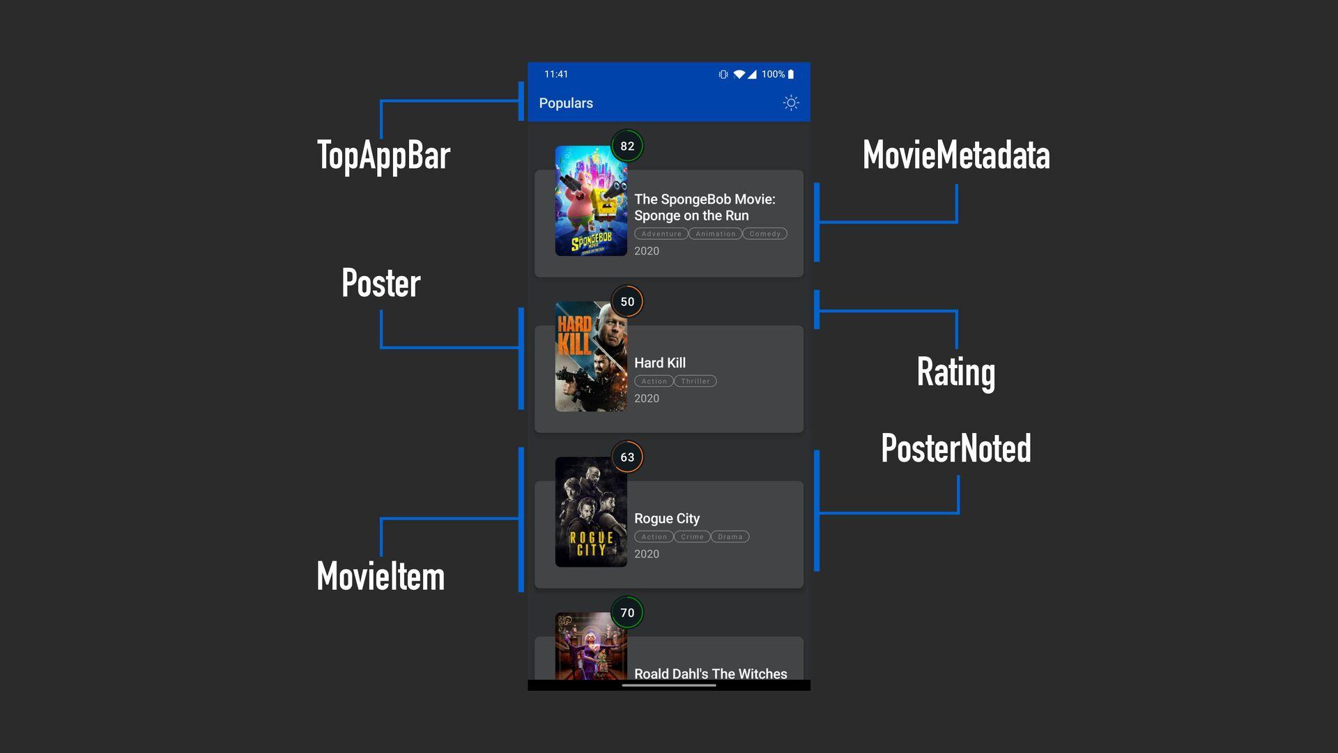 MovieMetadata Rating TopAppBar Poster PosterNot...