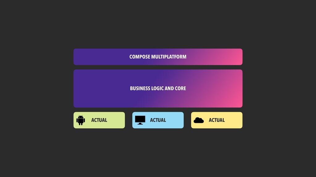 WHAT'S NEXT WITH COMPOSE?