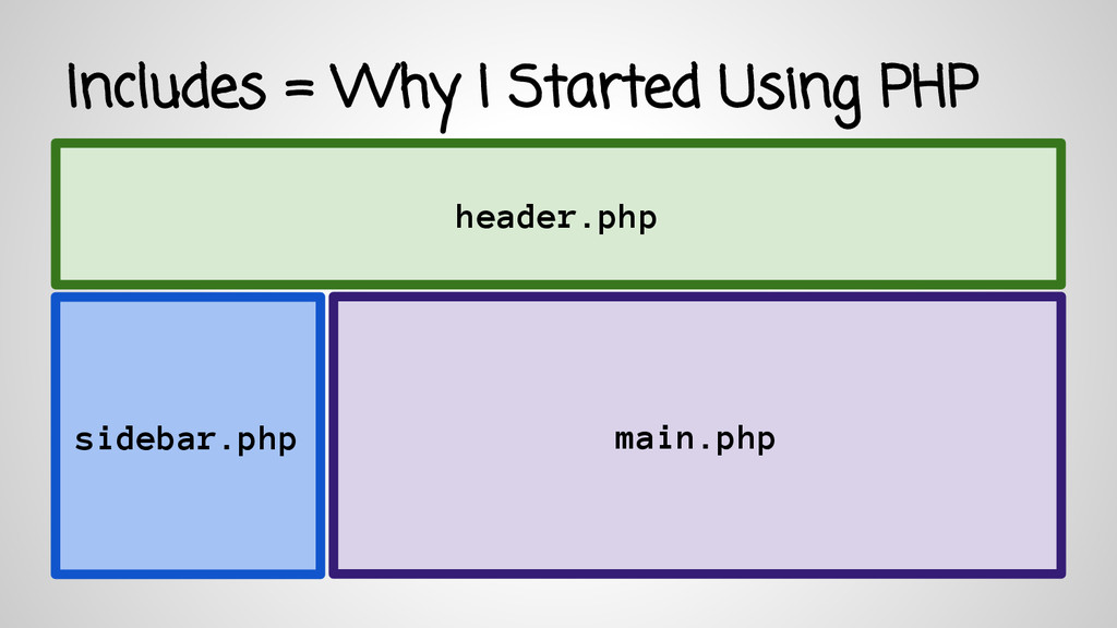 Includes = Why I Started Using PHP header.php s...