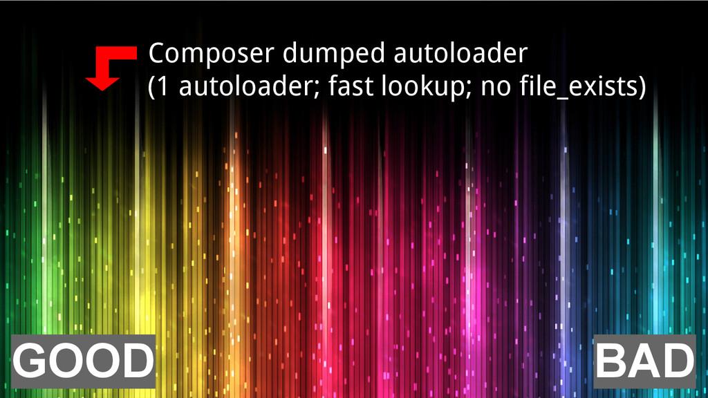 BAD GOOD Composer dumped autoloader (1 autoload...