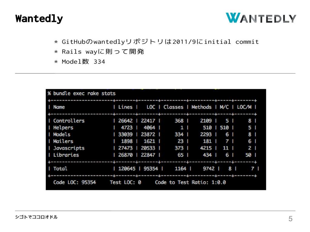 シゴトでココロオドル * GitHubのwantedlyリポジトリは2011/9にinitia...