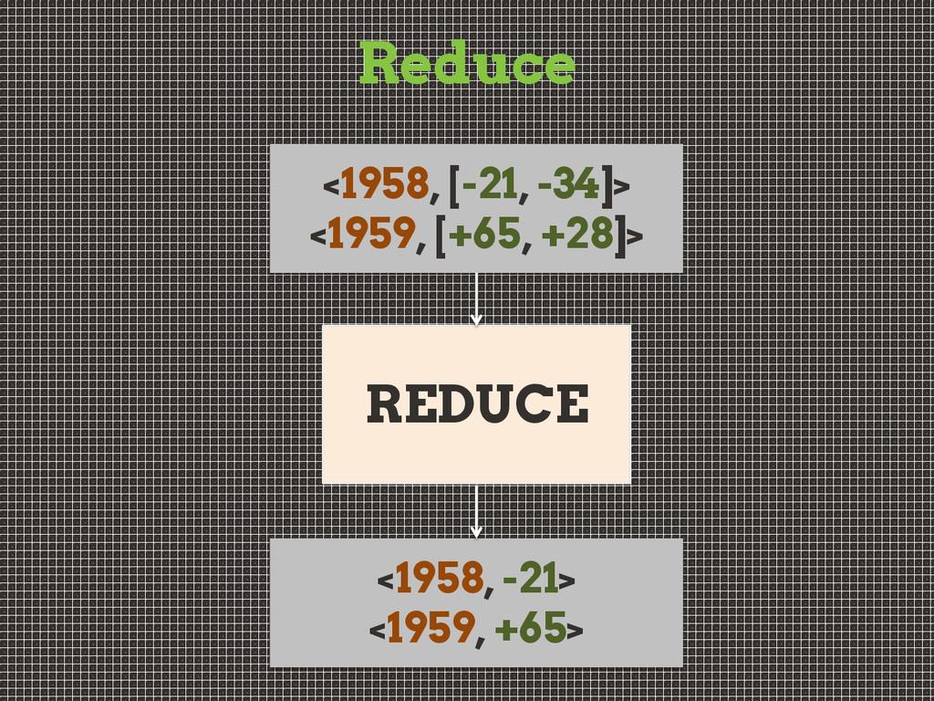 Reduce REDUCE <1958, [-21, -34]> <1959, [+65, +...