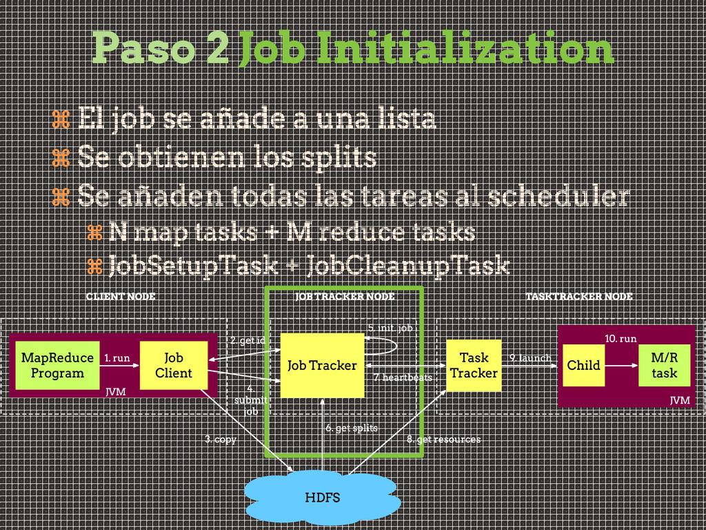Paso 2 Job Initialization     