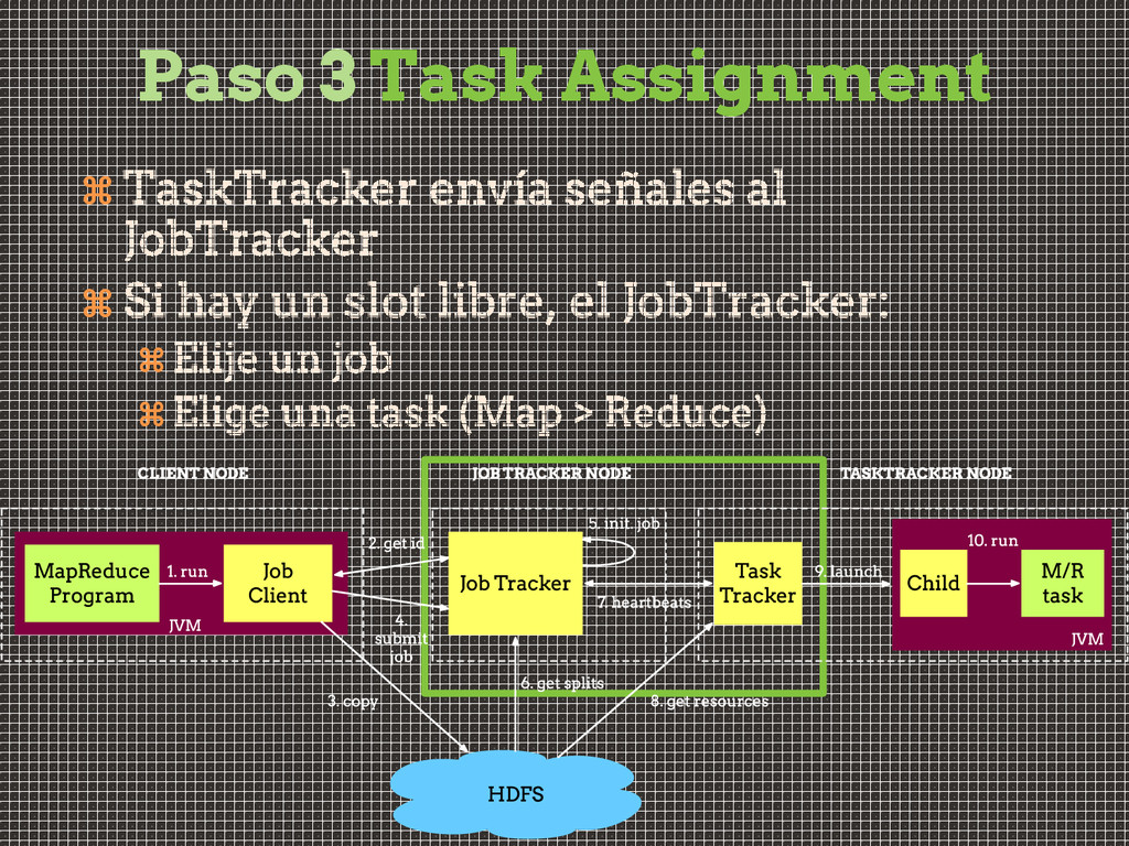 Paso 3 Task Assignment    