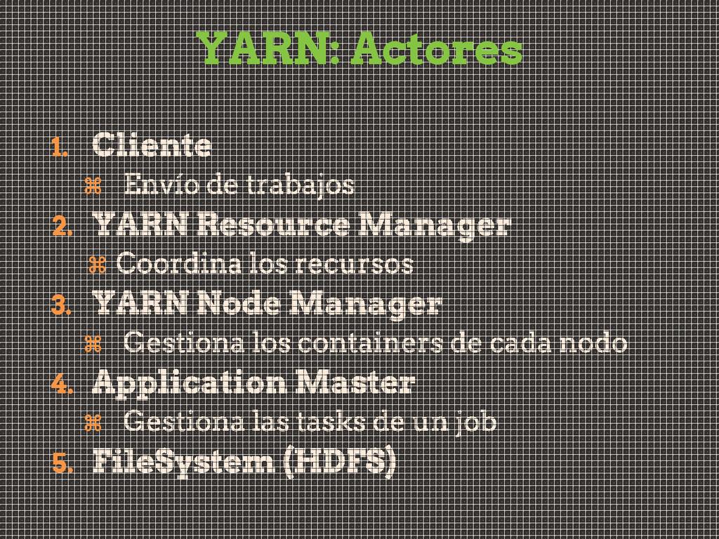 YARN: Actores 1.  2.  3.  4.  5.