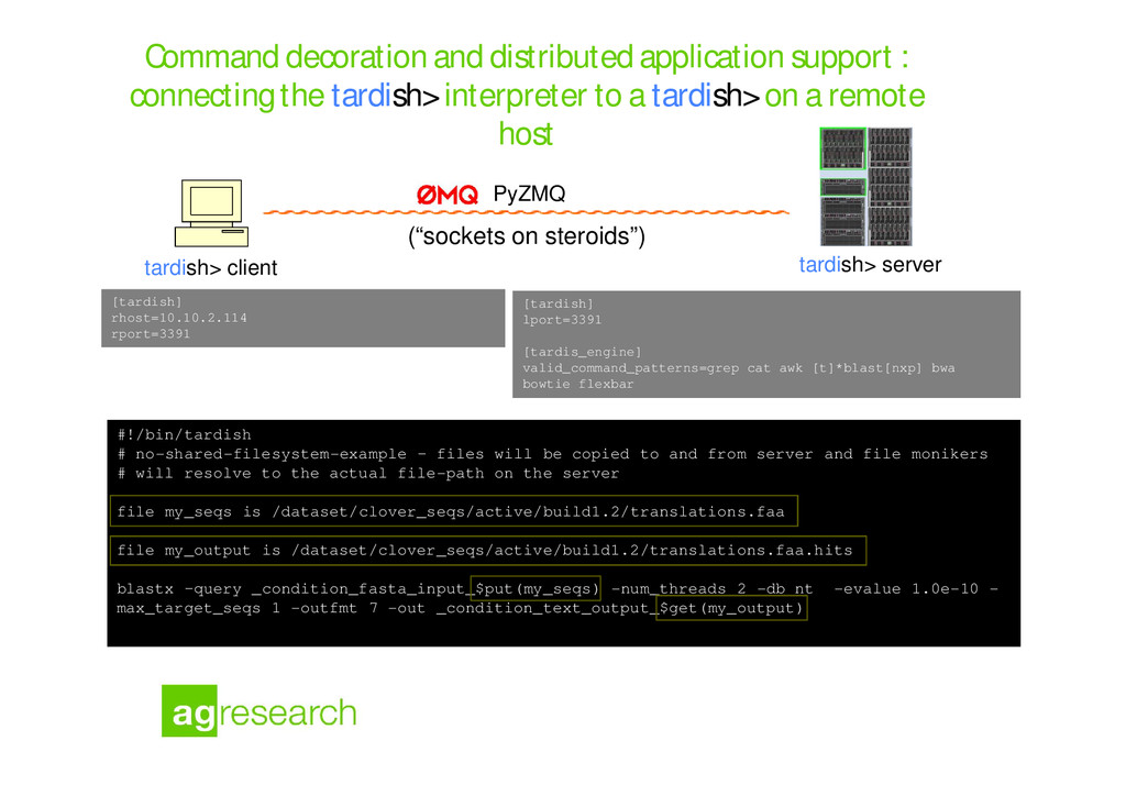 Command decoration and distributed application ...