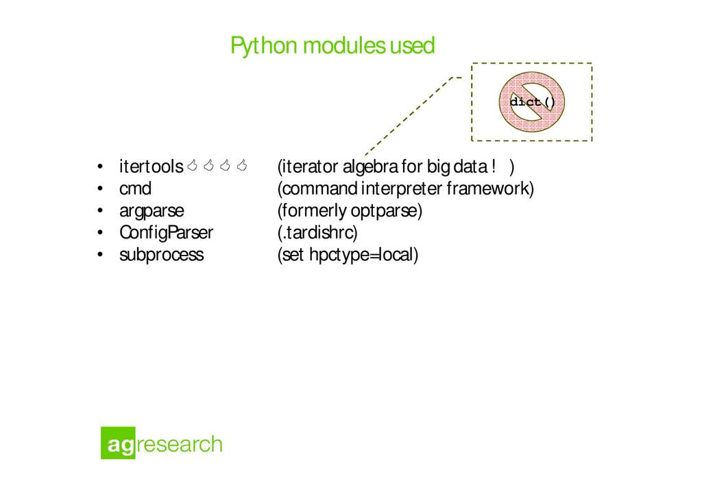 Python modules used • itertools     (iterat...