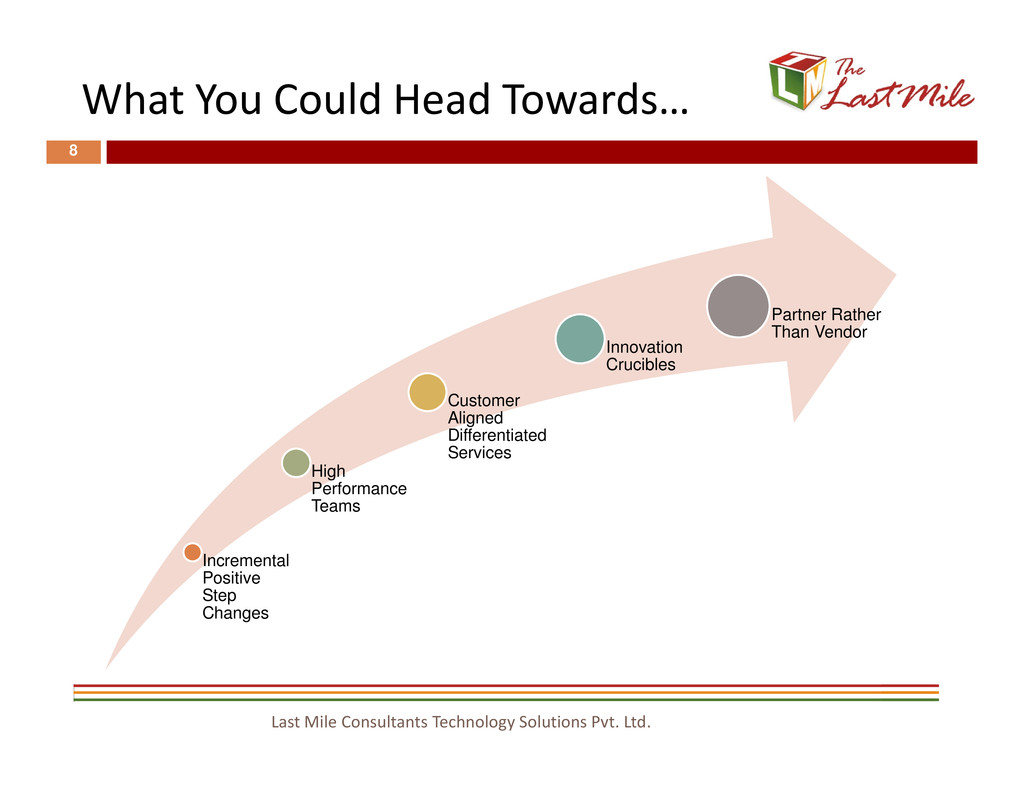 What You Could Head Towards… 8 Customer Innovat...