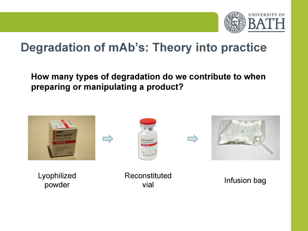Degradation of mAb's: Theory into practice How ...