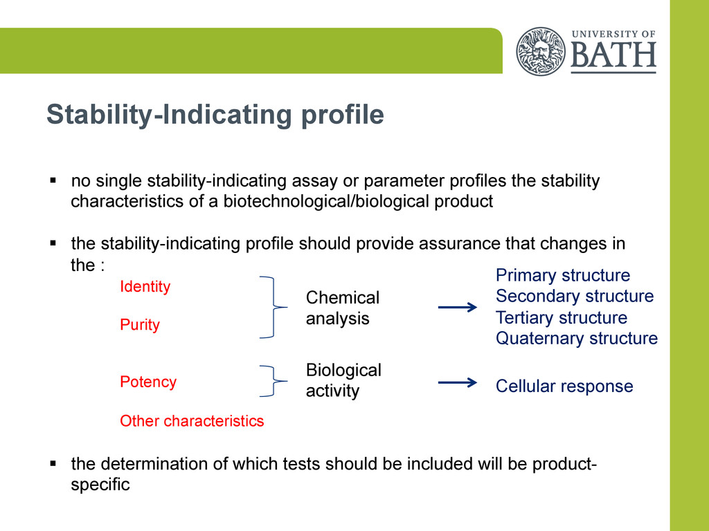 Stability-Indicating profile §  no single stab...