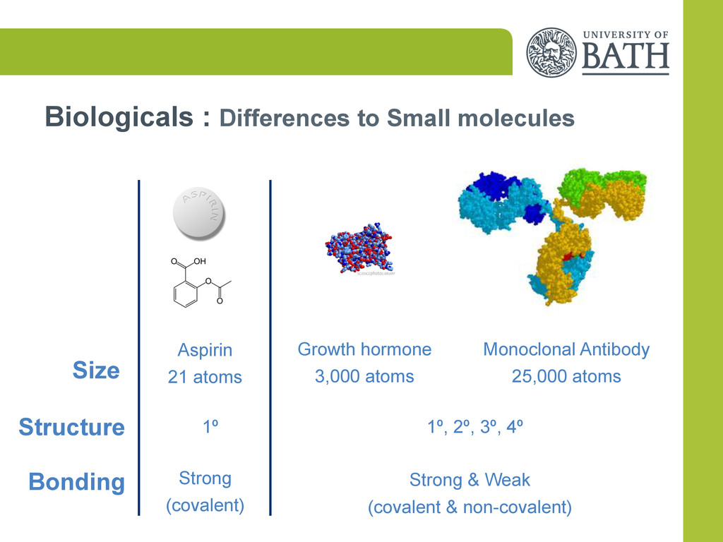 Biologicals : Differences to Small molecules Si...