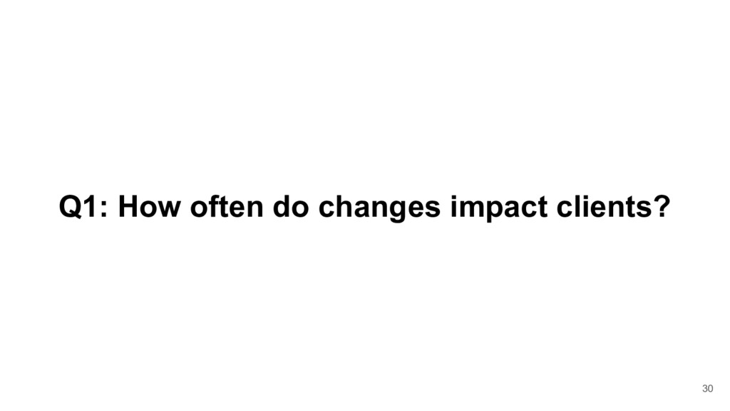 Q1: How often do changes impact clients? 30