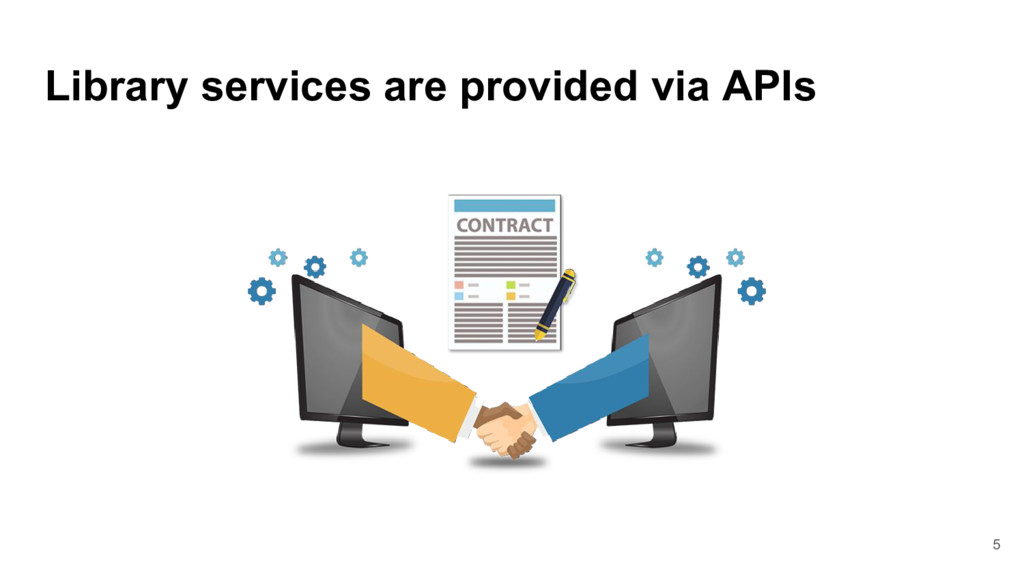 Library services are provided via APIs 5