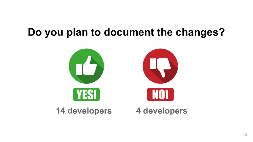 Do you plan to document the changes? 14 develop...