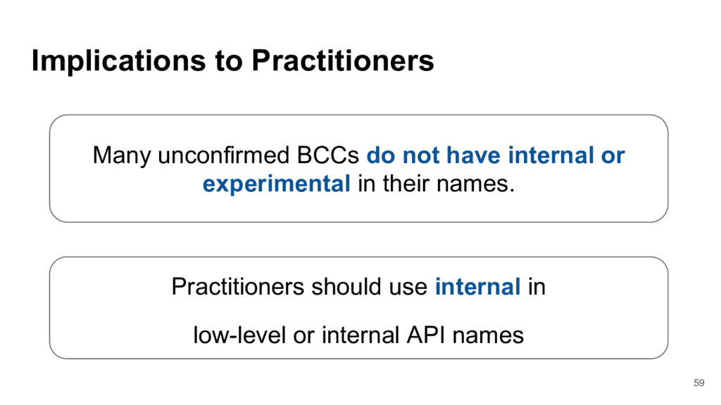 59 Implications to Practitioners Many unconfirm...