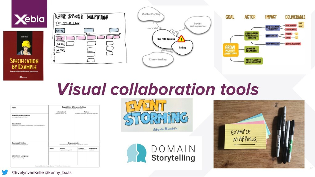 37 Visual collaboration tools @EvelynvanKelle @...