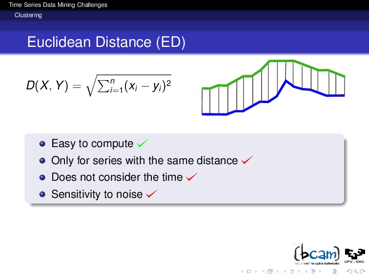 Time Series Data Mining Challenges Clustering E...