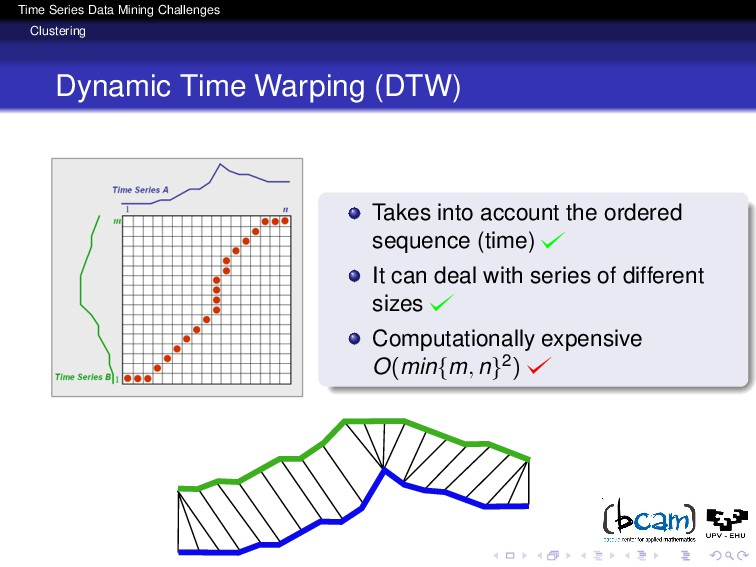 Time Series Data Mining Challenges Clustering D...