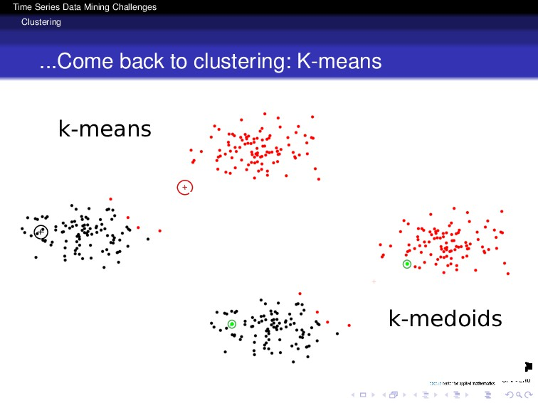 Time Series Data Mining Challenges Clustering ....