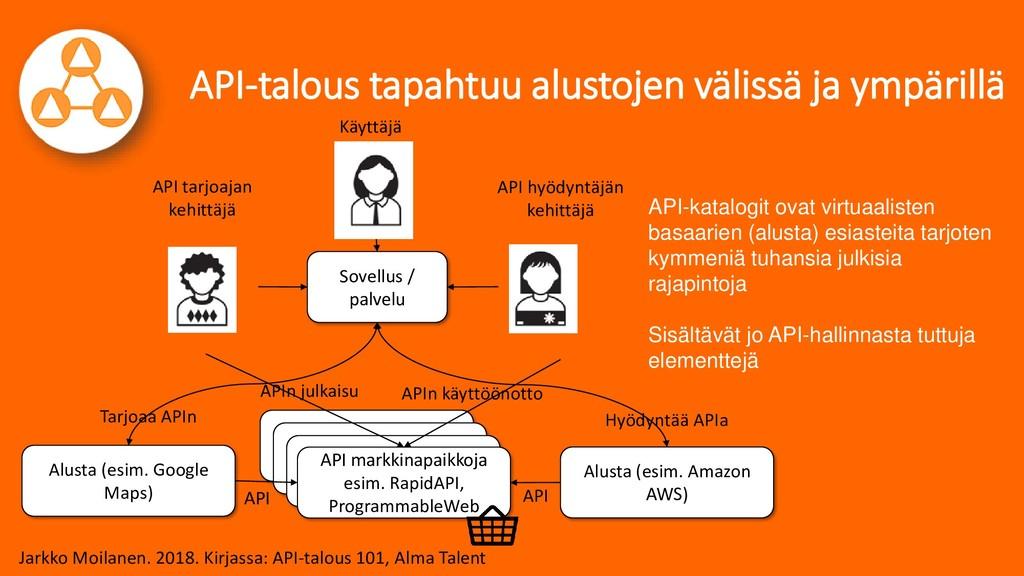 API-talous tapahtuu alustojen välissä ja ympäri...