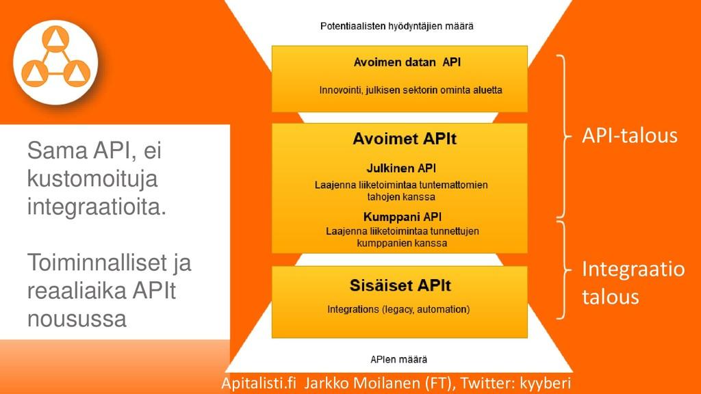 Apitalisti.fi Jarkko Moilanen (FT), Twitter: ky...